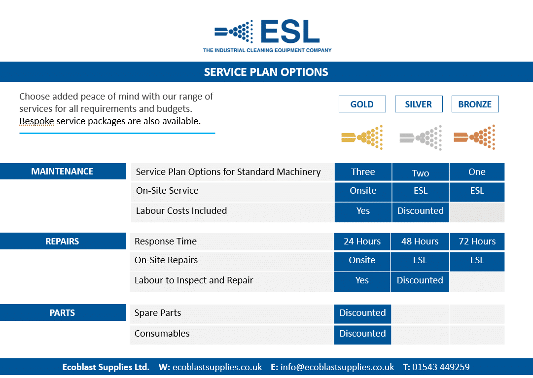ESL Service Plan